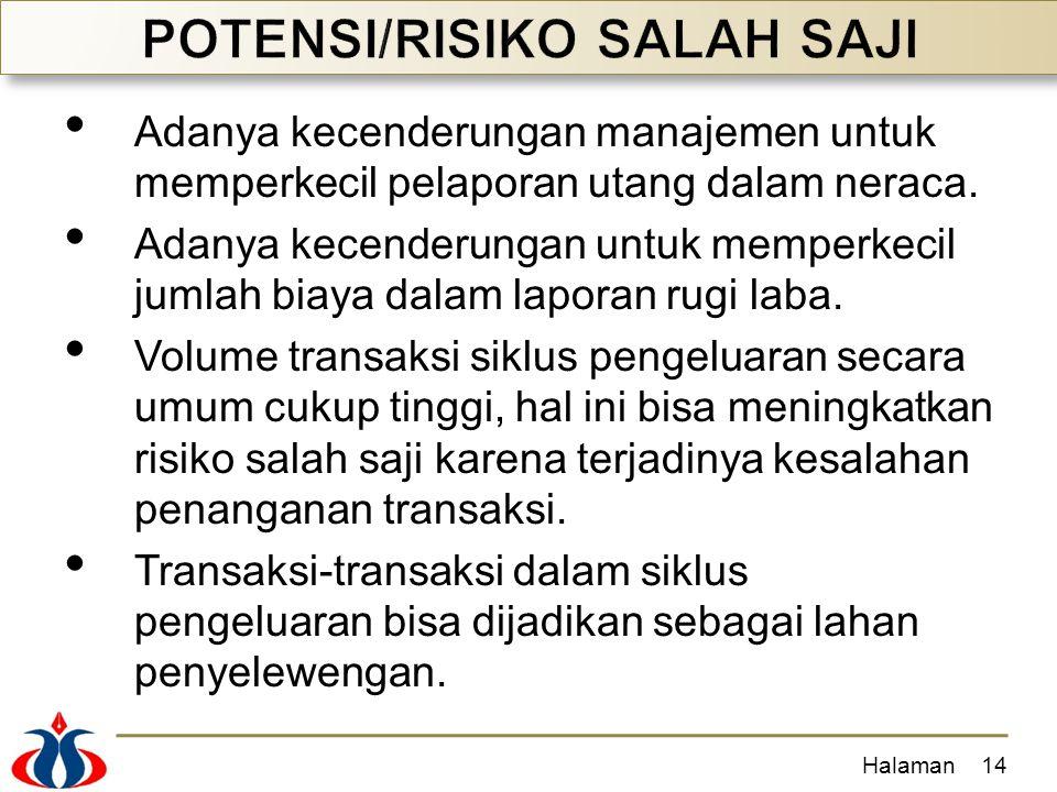 POTENSI/RISIKO SALAH SAJI