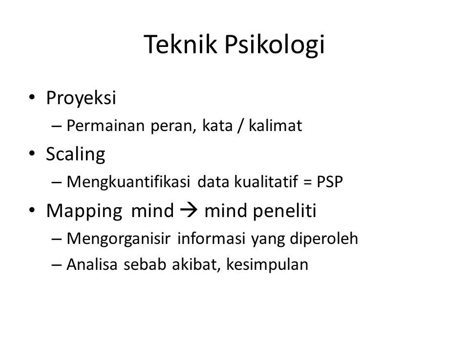 Teknik Psikologi Proyeksi Scaling Mapping mind  mind peneliti