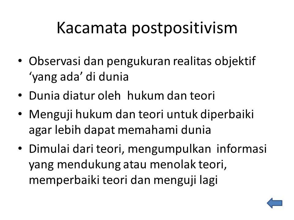 Kacamata postpositivism