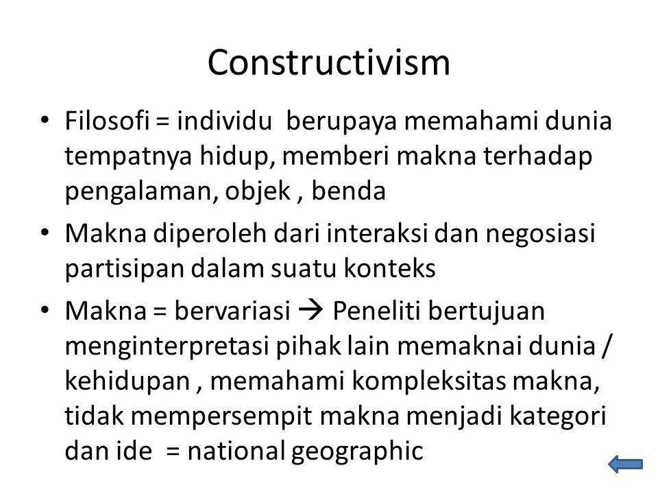 Constructivism Filosofi = individu berupaya memahami dunia tempatnya hidup, memberi makna terhadap pengalaman, objek , benda.