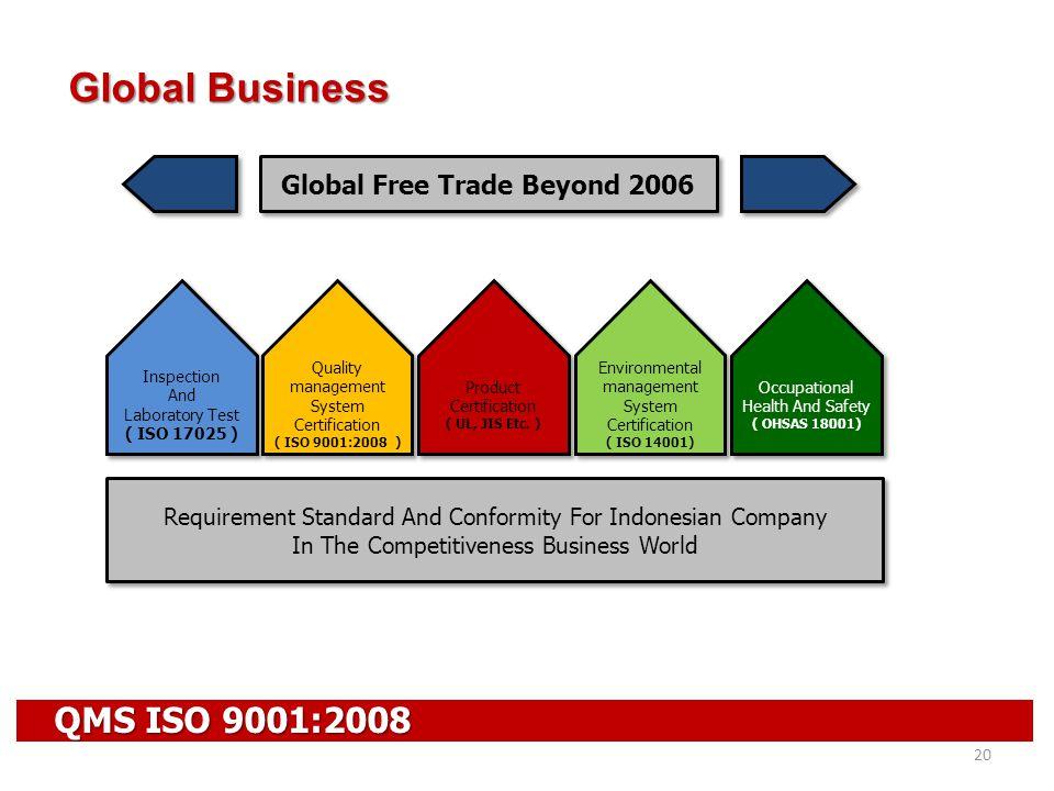Global Free Trade Beyond 2006