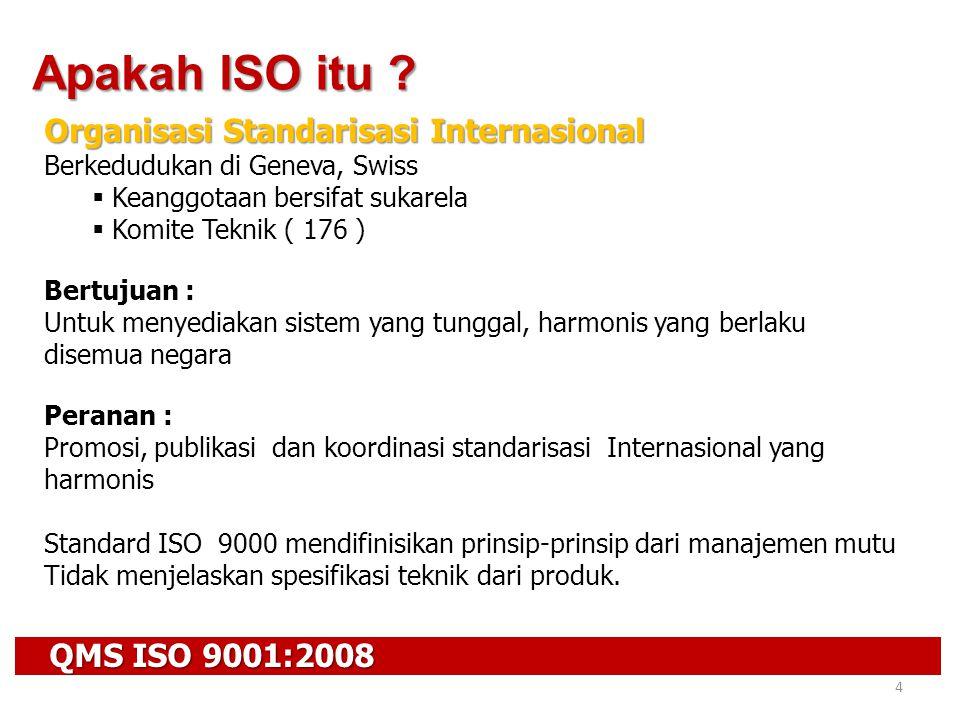 Apakah ISO itu Organisasi Standarisasi Internasional