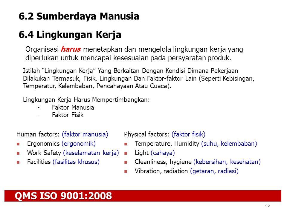 6.2 Sumberdaya Manusia 6.4 Lingkungan Kerja QMS ISO 9001:2008