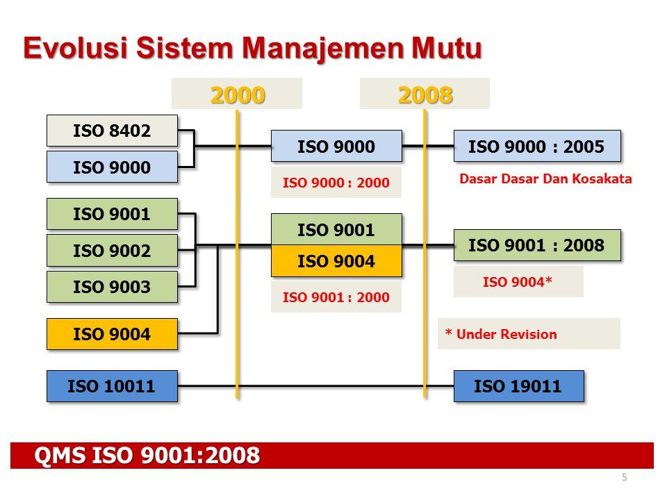 Evolusi Sistem Manajemen Mutu
