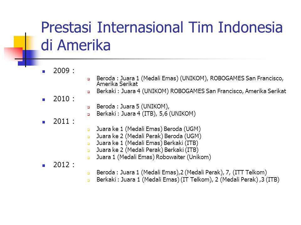 Prestasi Internasional Tim Indonesia di Amerika