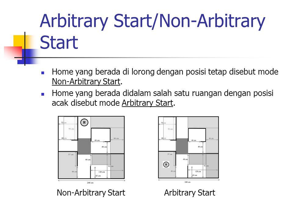 Arbitrary Start/Non-Arbitrary Start