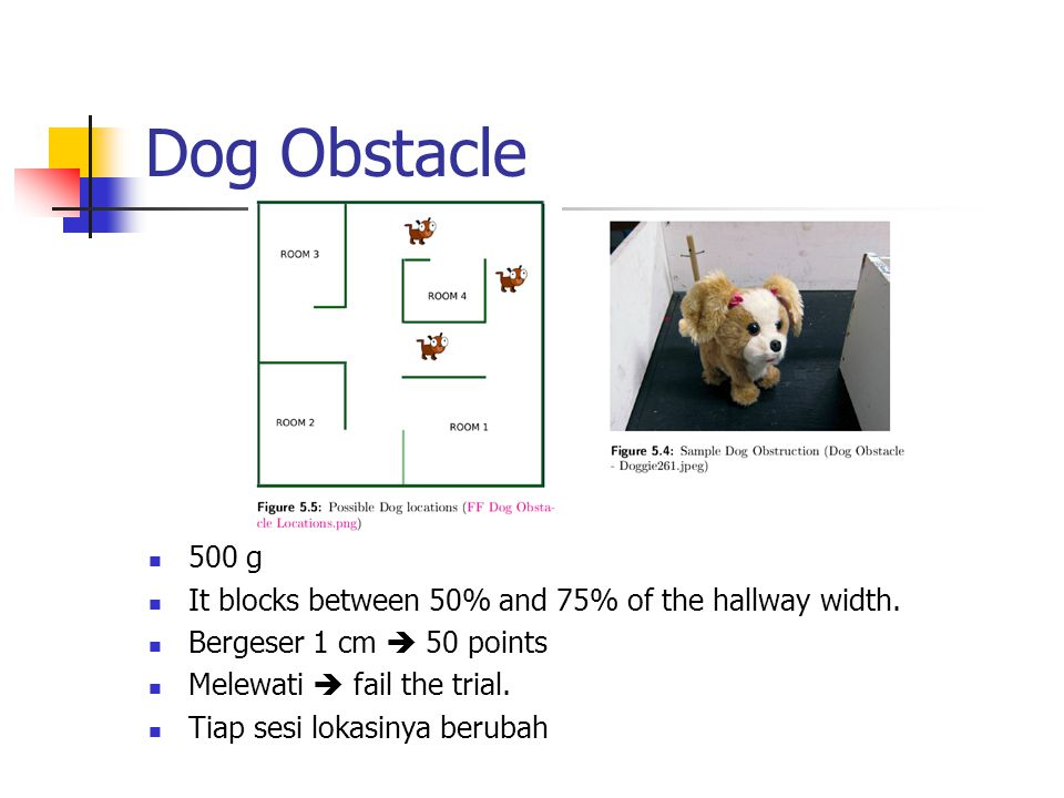 Dog Obstacle 500 g It blocks between 50% and 75% of the hallway width.