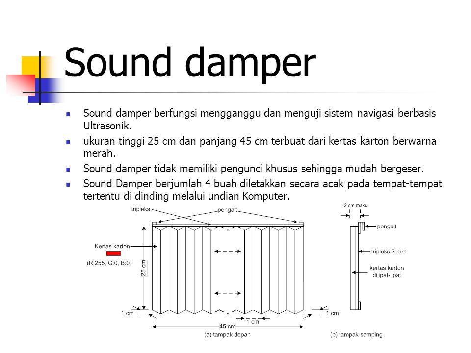 Sound damper Sound damper berfungsi mengganggu dan menguji sistem navigasi berbasis Ultrasonik.