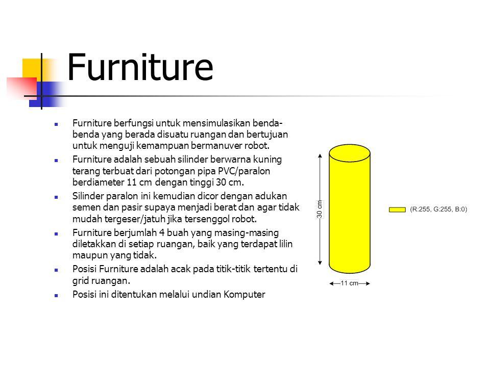 Furniture Furniture berfungsi untuk mensimulasikan benda-benda yang berada disuatu ruangan dan bertujuan untuk menguji kemampuan bermanuver robot.