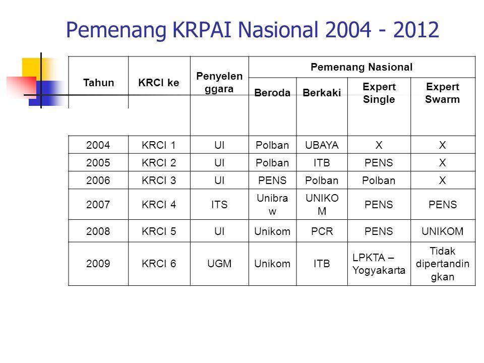 Pemenang KRPAI Nasional 2004 - 2012