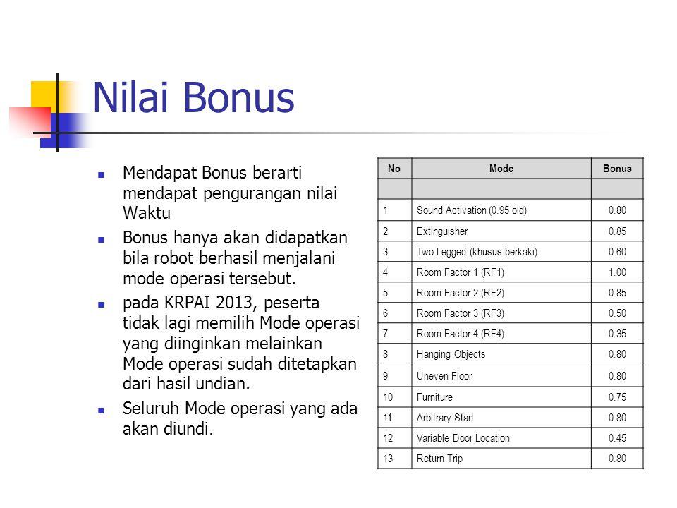 Nilai Bonus Mendapat Bonus berarti mendapat pengurangan nilai Waktu