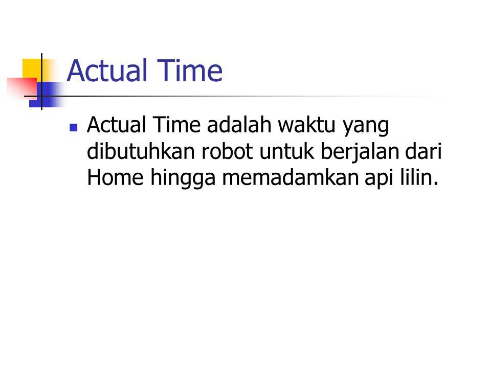 Actual Time Actual Time adalah waktu yang dibutuhkan robot untuk berjalan dari Home hingga memadamkan api lilin.