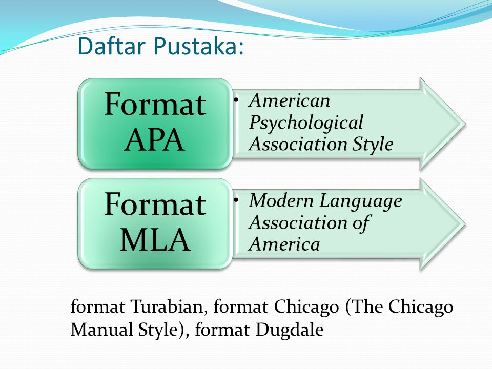 Daftar Pustaka: Format APA. American Psychological Association Style. Format MLA. Modern Language Association of America.