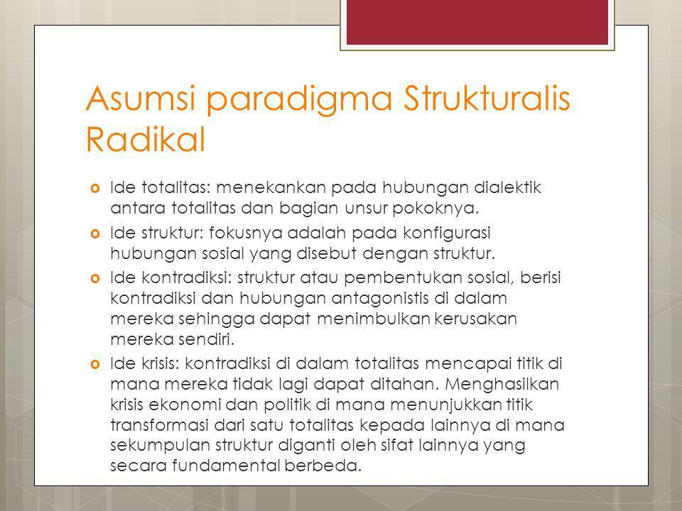Asumsi paradigma Strukturalis Radikal