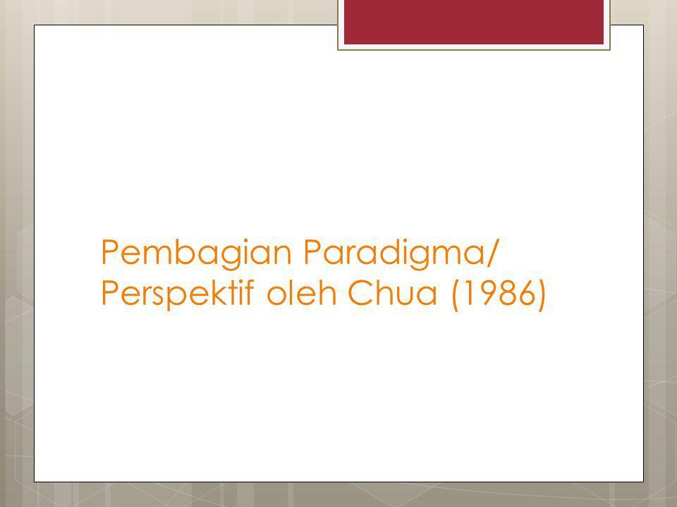 Pembagian Paradigma/ Perspektif oleh Chua (1986)