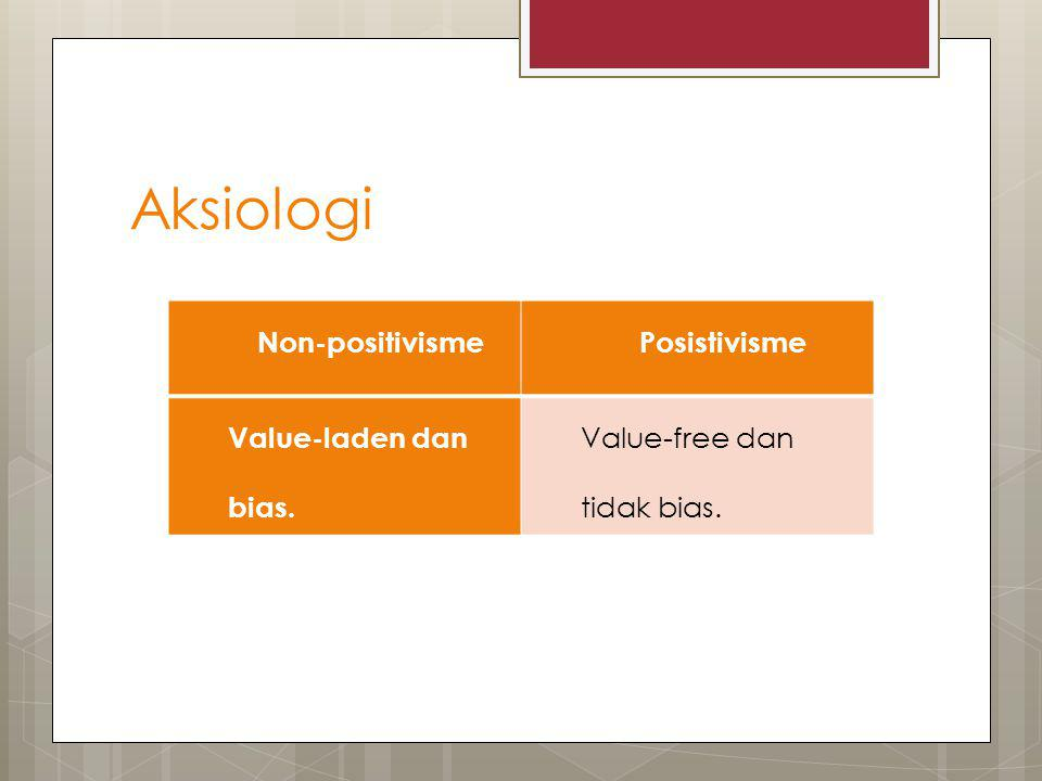 Aksiologi Non-positivisme Posistivisme Value-laden dan bias.