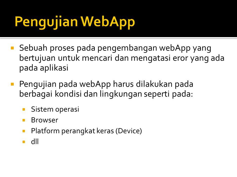 Pengujian WebApp Sebuah proses pada pengembangan webApp yang bertujuan untuk mencari dan mengatasi eror yang ada pada aplikasi.