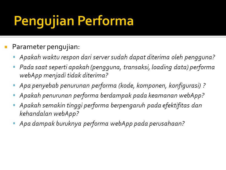 Pengujian Performa Parameter pengujian: