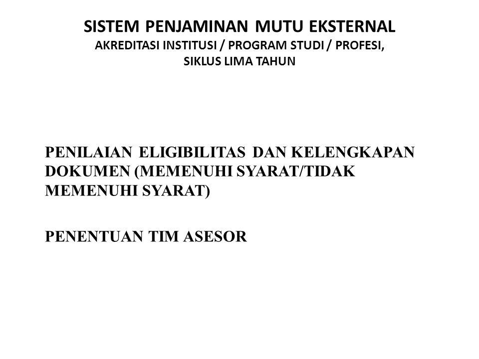 SISTEM PENJAMINAN MUTU EKSTERNAL AKREDITASI INSTITUSI / PROGRAM STUDI / PROFESI, SIKLUS LIMA TAHUN