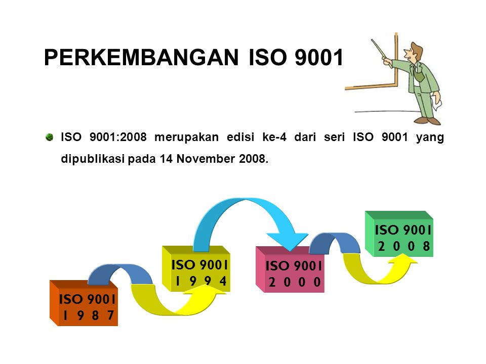 PERKEMBANGAN ISO 9001 ISO 9001:2008 merupakan edisi ke-4 dari seri ISO 9001 yang dipublikasi pada 14 November 2008.