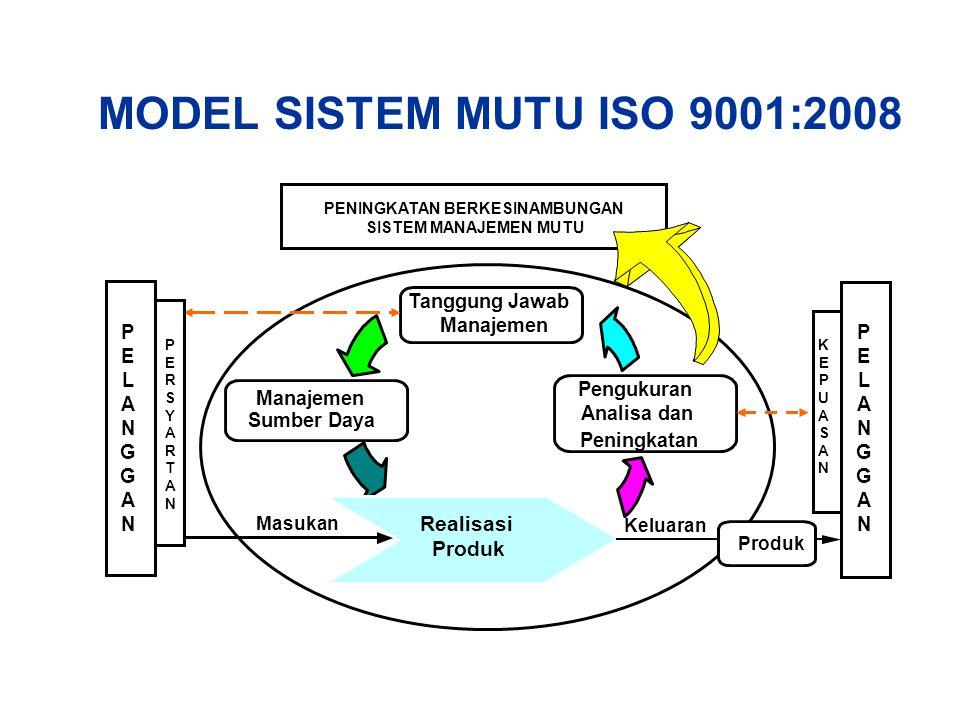 MODEL SISTEM MUTU ISO 9001:2008 Realisasi Produk Tanggung Jawab