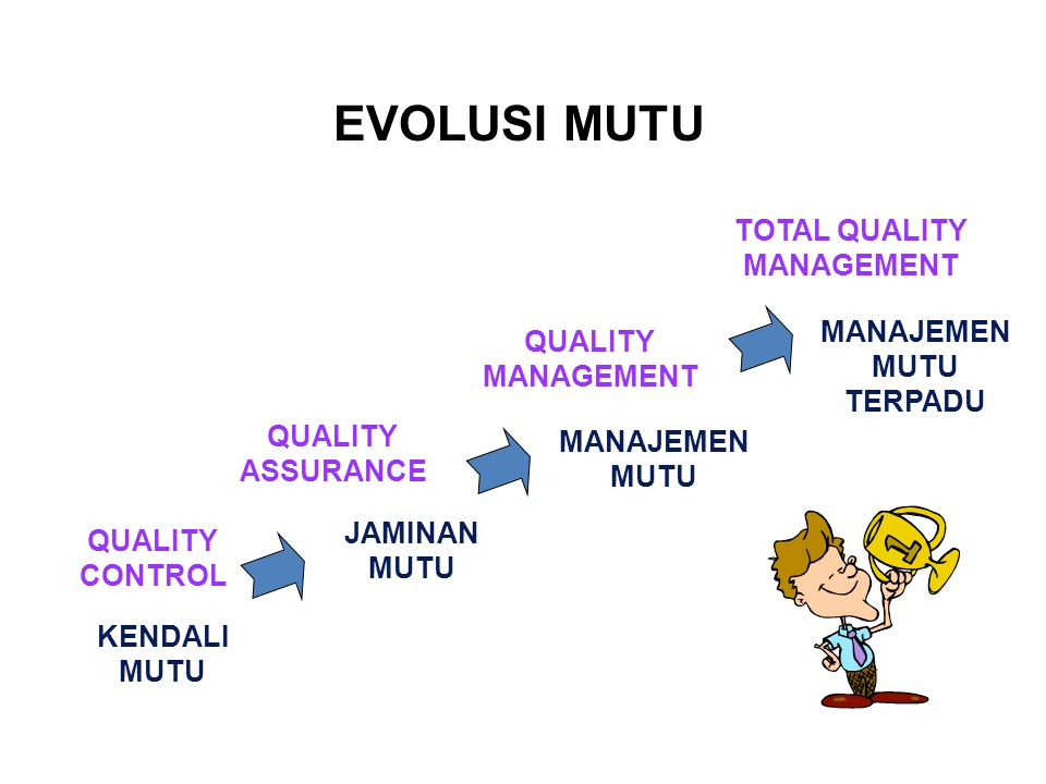 EVOLUSI MUTU TOTAL QUALITY MANAGEMENT MANAJEMEN QUALITY MUTU