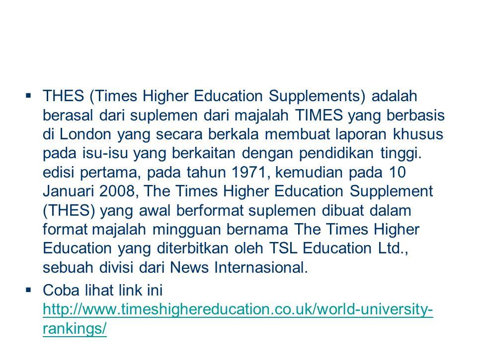 Beberapa Assosiasi yang mengurusi mutu eksternal Universitas