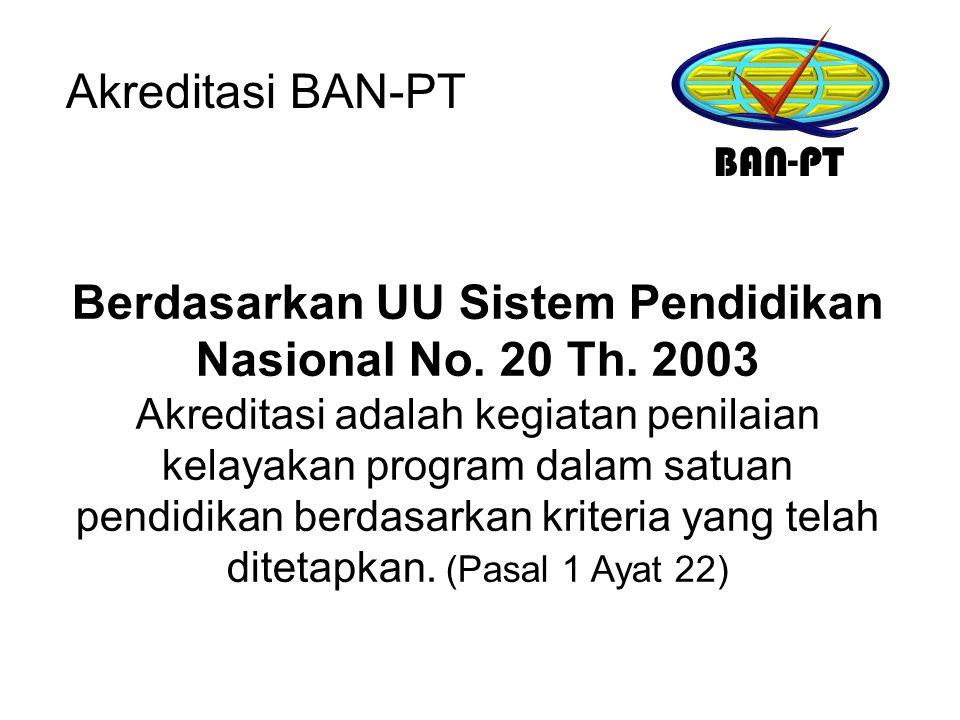 Berdasarkan UU Sistem Pendidikan Nasional No. 20 Th. 2003