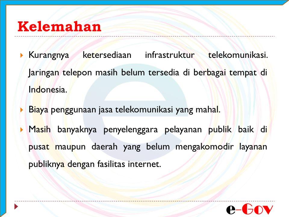Kelemahan Kurangnya ketersediaan infrastruktur telekomunikasi. Jaringan telepon masih belum tersedia di berbagai tempat di Indonesia.