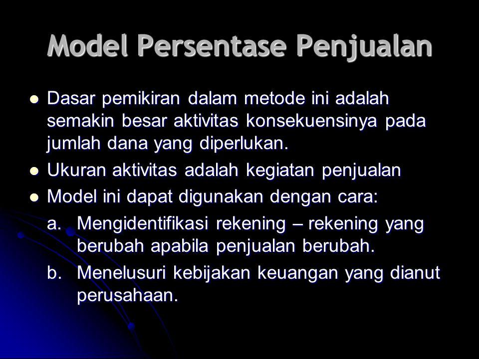 Model Persentase Penjualan