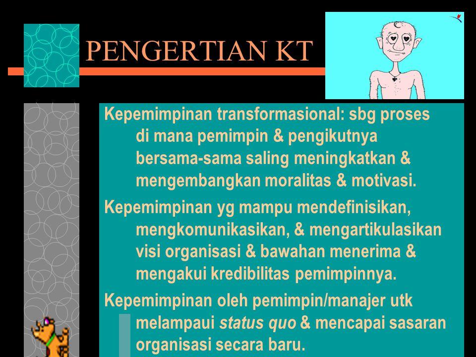 PENGERTIAN KT