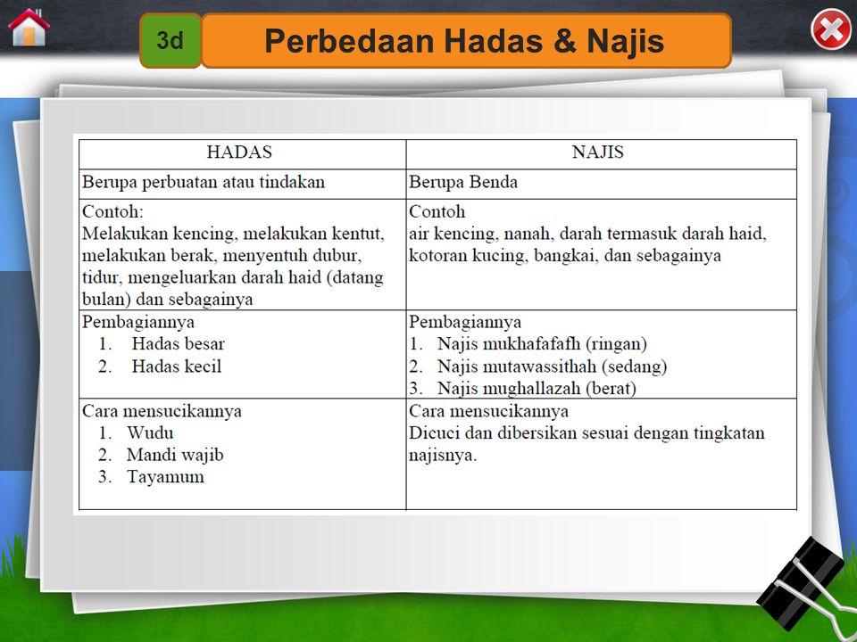 Perbedaan Hadas & Najis