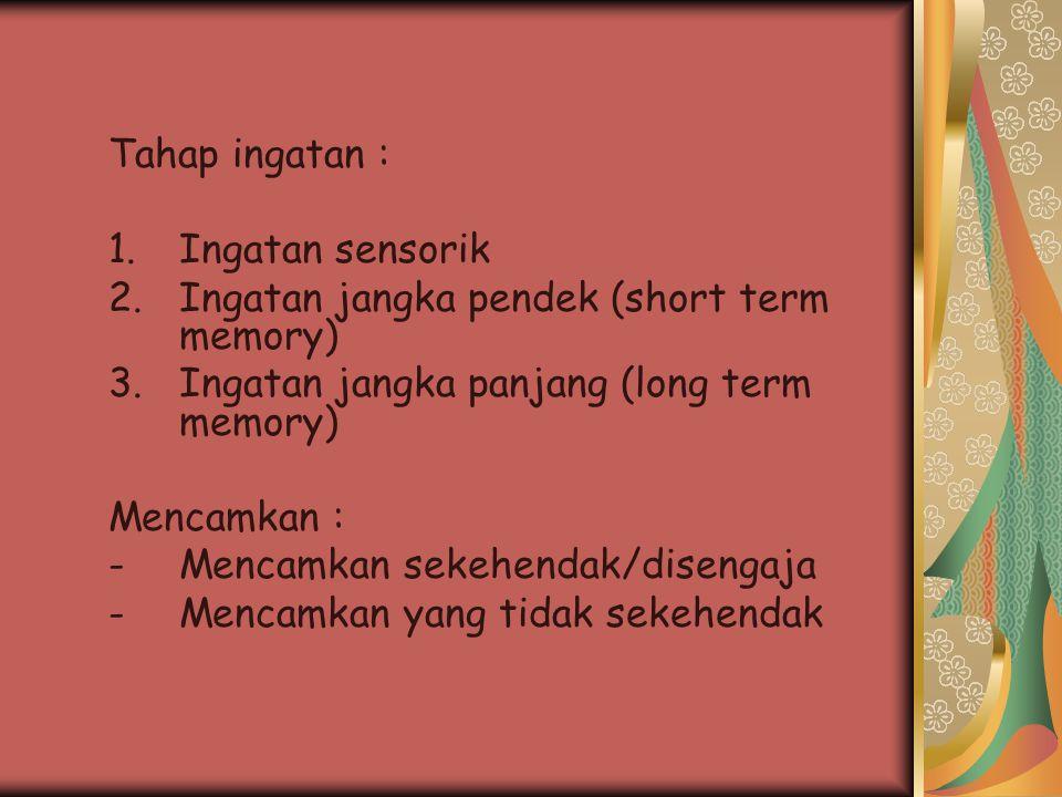 Tahap ingatan : Ingatan sensorik. Ingatan jangka pendek (short term memory) Ingatan jangka panjang (long term memory)