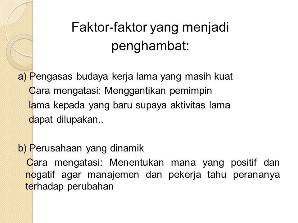 Faktor-faktor yang menjadi