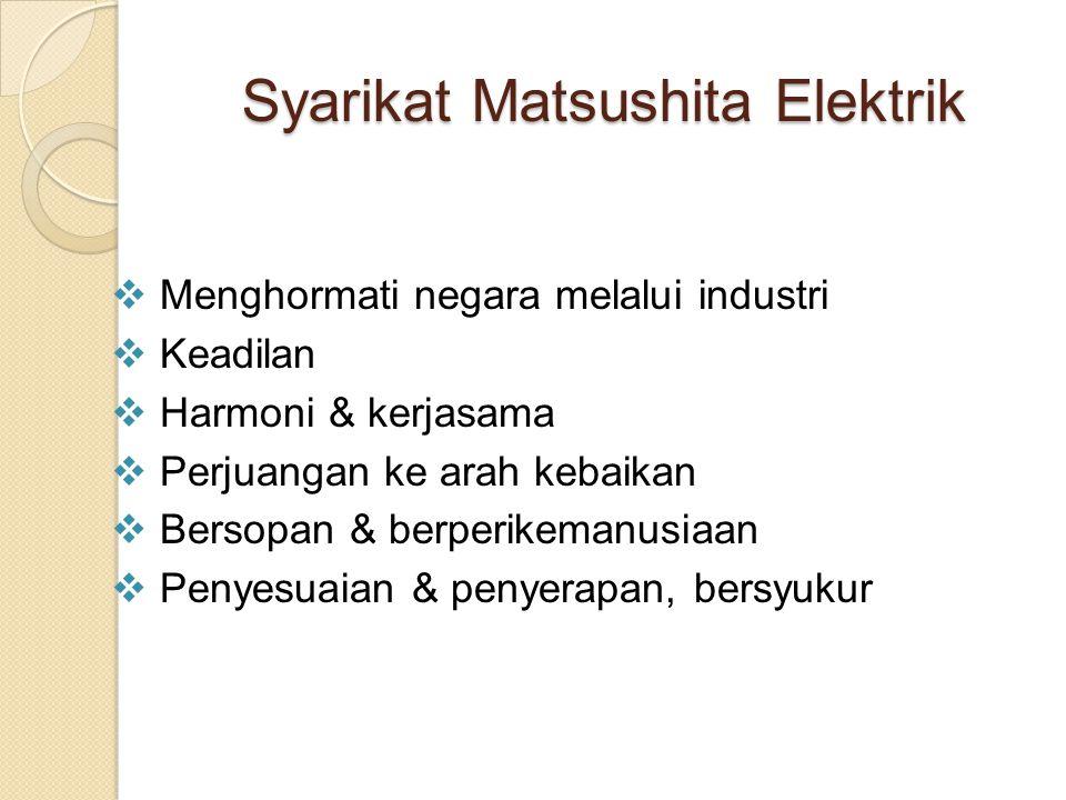 Syarikat Matsushita Elektrik