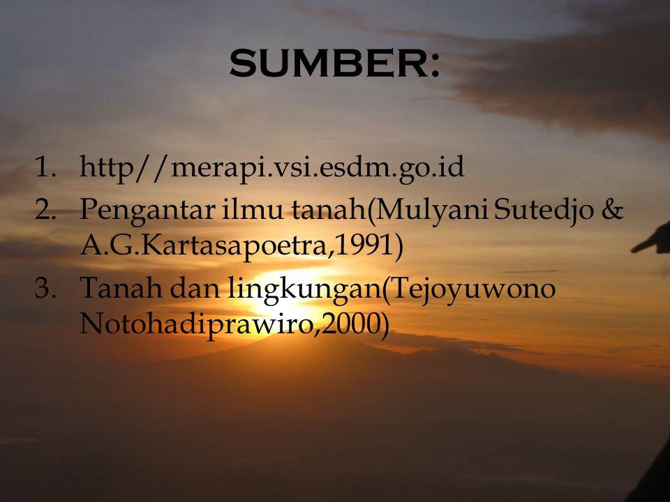 SUMBER: http//merapi.vsi.esdm.go.id