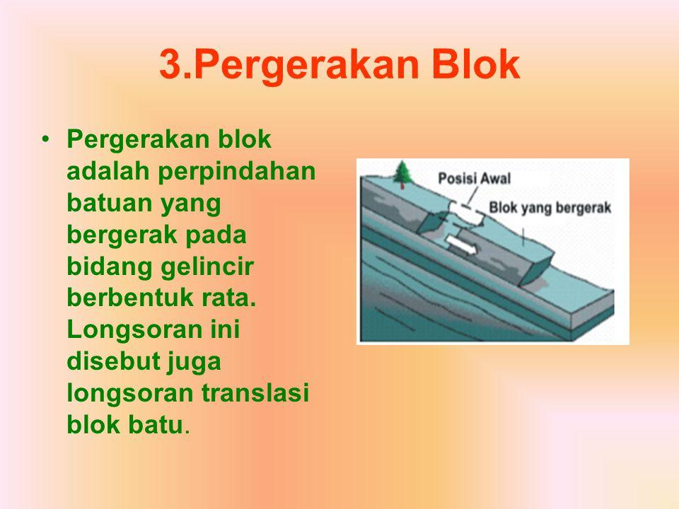3.Pergerakan Blok