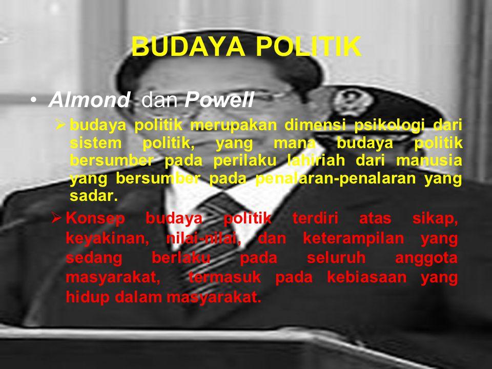 BUDAYA POLITIK Almond dan Powell
