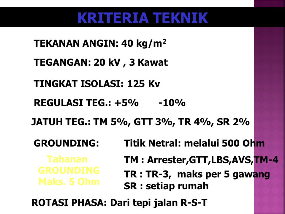 KRITERIA TEKNIK TEKANAN ANGIN: 40 kg/m2 TEGANGAN: 20 kV , 3 Kawat