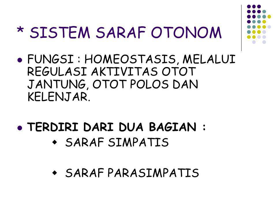 * SISTEM SARAF OTONOM FUNGSI : HOMEOSTASIS, MELALUI REGULASI AKTIVITAS OTOT JANTUNG, OTOT POLOS DAN KELENJAR.