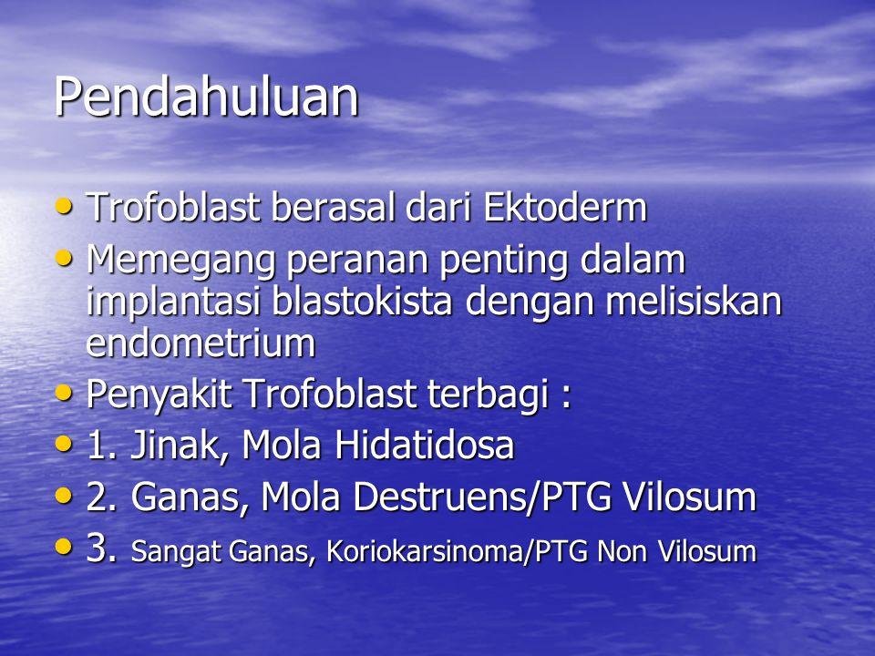 Pendahuluan Trofoblast berasal dari Ektoderm