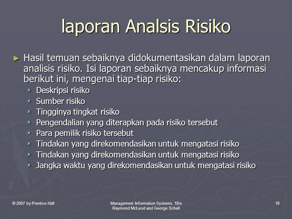 laporan Analsis Risiko