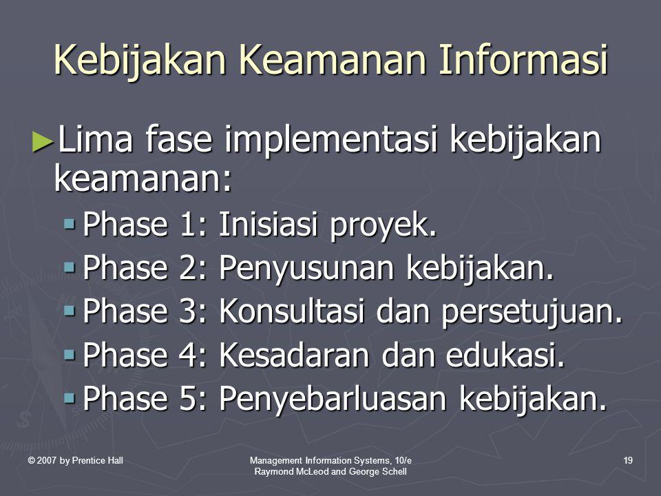 Kebijakan Keamanan Informasi