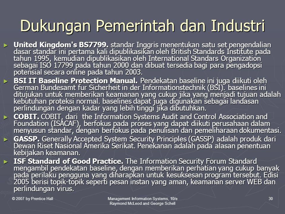 Dukungan Pemerintah dan Industri