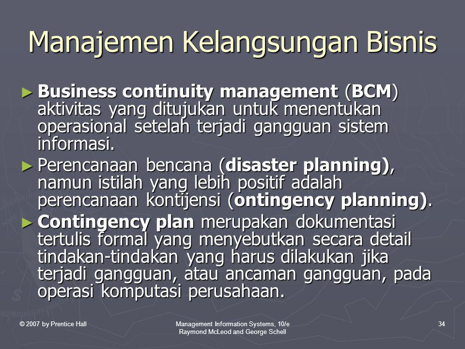 Manajemen Kelangsungan Bisnis