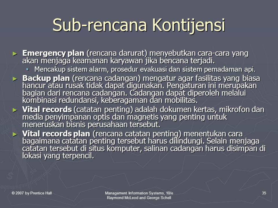 Sub-rencana Kontijensi