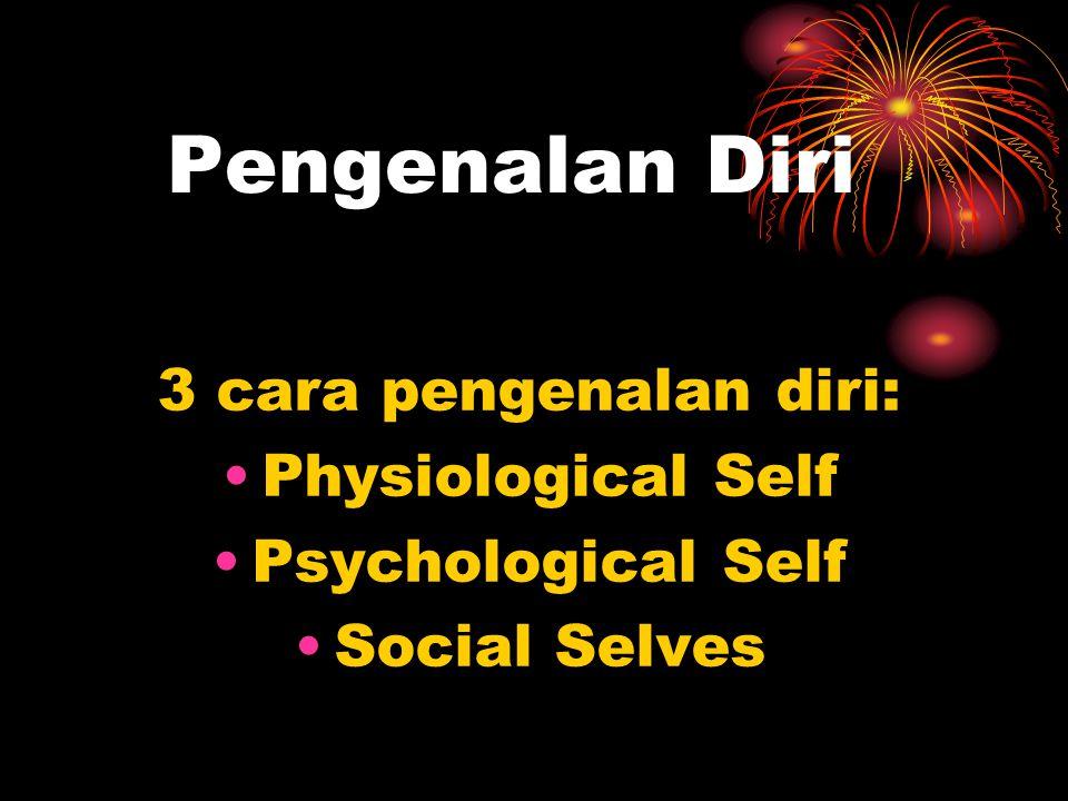 Pengenalan Diri 3 cara pengenalan diri: Physiological Self