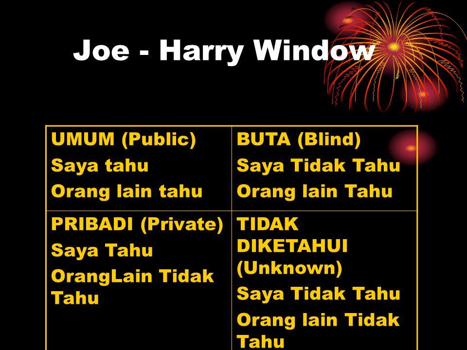Joe - Harry Window UMUM (Public) Saya tahu Orang lain tahu