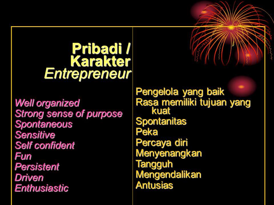 Pribadi / Karakter Entrepreneur