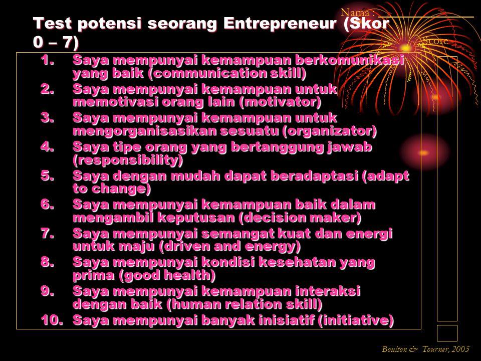 Test potensi seorang Entrepreneur (Skor 0 – 7)
